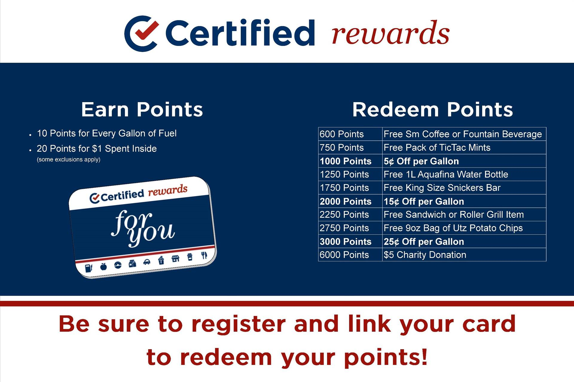 Certified Rewards - Earning & Redeeming Points
